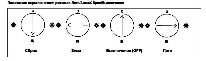 Устройство и подключение котла baxi main four