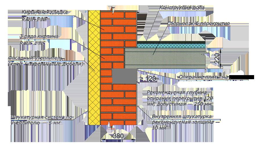 Толщина кирпичной стены: какая должна быть в зависимости от температуры зимой
