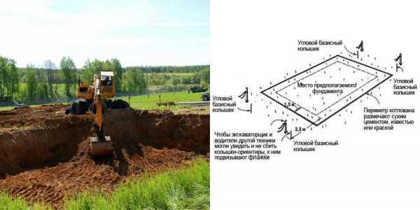 Разработка котлована - 187 предложений в россии, сравнить цены и купить