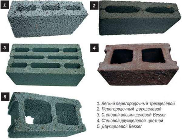 Плюсы и минусы дома из керамзитобетона | строй сам