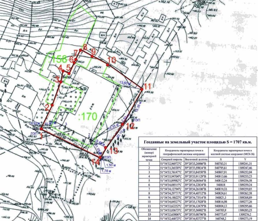 Проект межевания территории: что это, для чего необходим документ