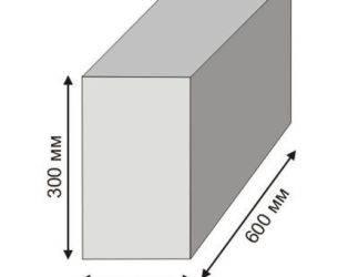 Кирпичная стена 250 мм несущая.  о минимальной толщине несущих кирпичных стен