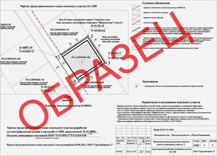 На какой срок выдается разрешение на строительство частного дома
