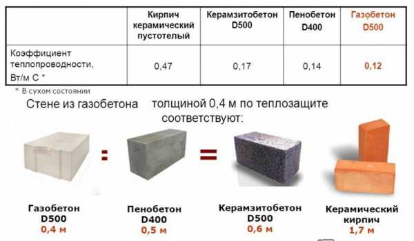 Минплиты: виды, технические характеристики, лучшие производители минераловатных плит