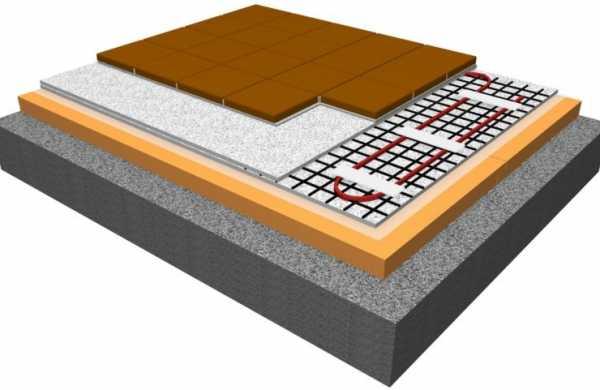 Технология строительства утепленной шведской плиты