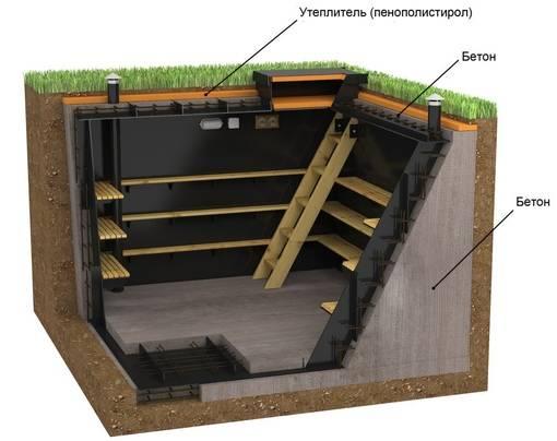 Проект типового погреба — детали строительства