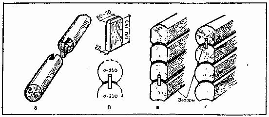 Стандартные размеры бруса и обрезной доски
