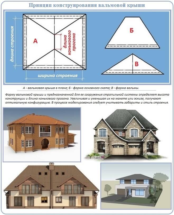 Какая крыша дешевле двухскатная или четырехскатная - клуб мастеров
