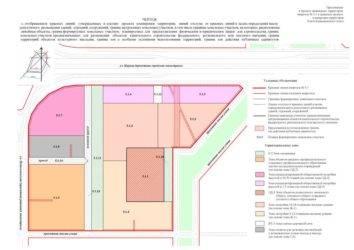 Как взять землю в аренду под строительство частного дома: как получить аренду земельного участка для жилого дома, каковы порядок получения участка под ижс и предоставление договора аренды земли, а также, как арендовать земельный участок юрэксперт онлайн