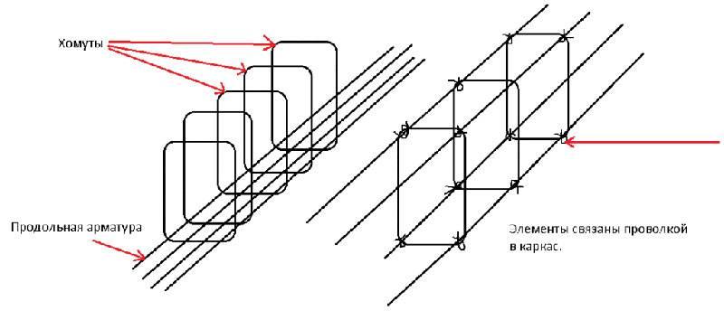 Вертикальная вязка арматуры для фундамента - клуб мастеров