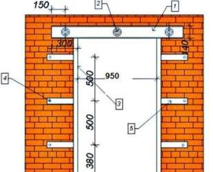 Зачем, чем и как производится усиление проема в кирпичной стене?