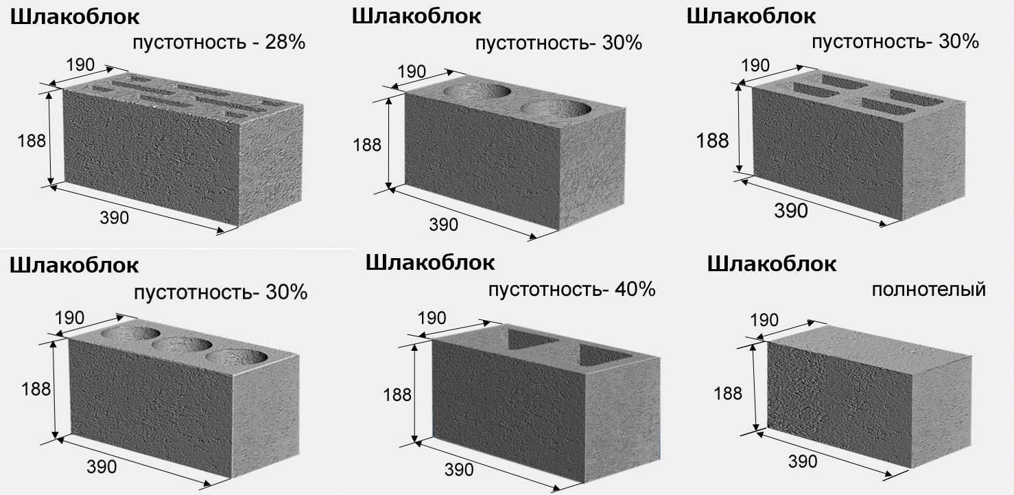 Шлакоблоки своими руками: разбор процесса производства и рецептур  + строительство вибростанка