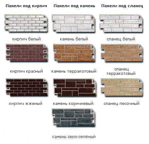 Сайдинг ю пласт: достоинства и недостатки цокольного и винилового вида, их технические характеристики и технология монтажа