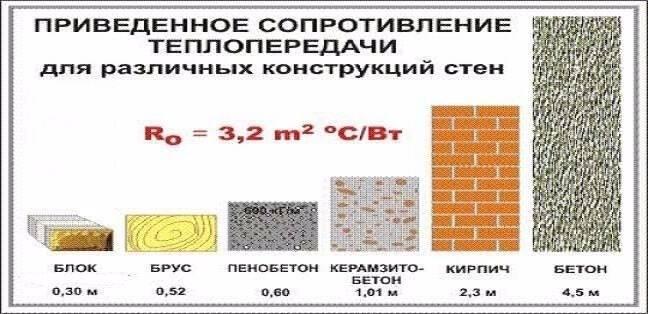 Этапы строительства дома из керамзитобетонных блоков - блог о строительстве