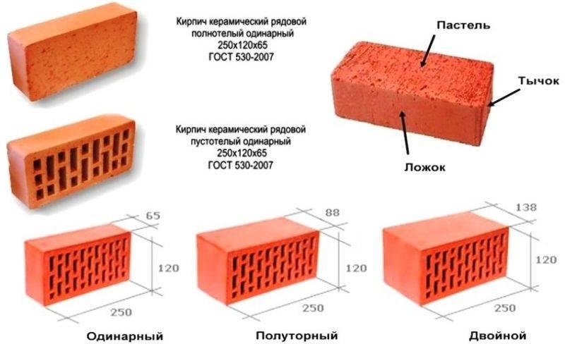 Кирпич 250х120х65 — вес полнотелого и пустотелого кирпича