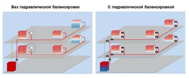Котел газовый двухконтурный настенный «vaillant»