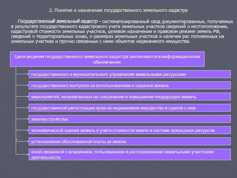 Кадастровые работы на земельных участках: цели и виды проведения, этапы, кто может осуществлять в отношении надела и его границ