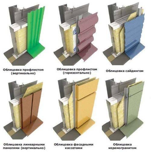 Алюминиевые сэндвич панели: преимущества и недостатки, пошаговый монтаж