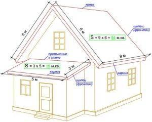 Расчет квадратуры кровли или как рассчитать площадь крыши с помощью онлайн калькулятора