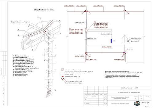 Греющий кабель для водостоков: технология монтажа, конструкция и советы
