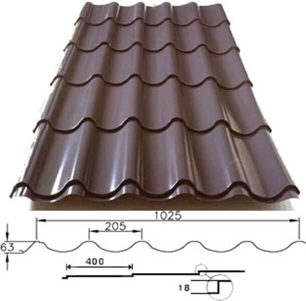 Металлочерепица: размеры, рабочая ширина листа для крыши, полезная и стандартная длина волны, высота