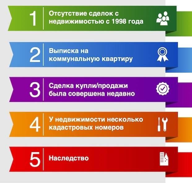Почему нет участка на публичной кадастровой карте? - народный советникъ