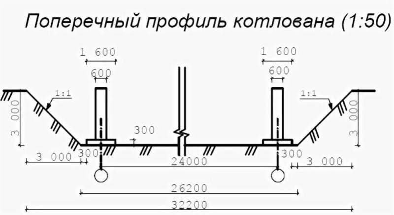 Технологическая карта 62-04 тк технологическая карта на разработку грунта i - ii группы в котловане экскаваторами, оборудованными ковшом обратная лопата, с погрузкой в автосамосвалы