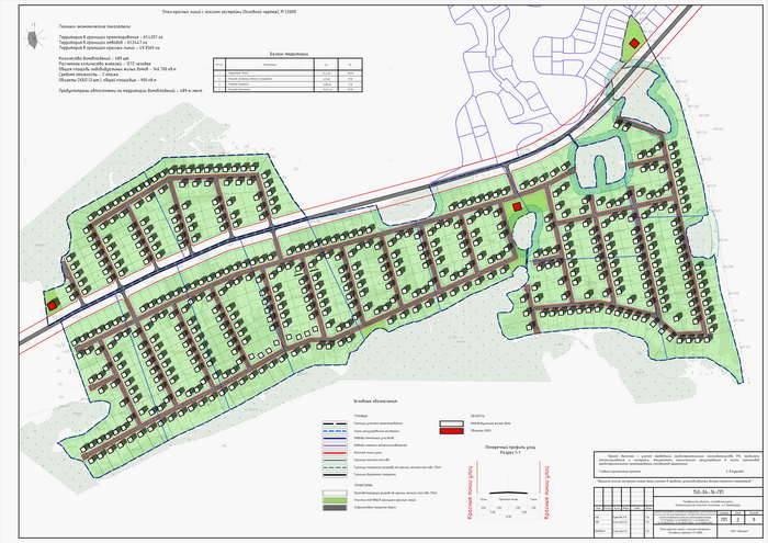 Проекты планировки и межевания линейных объектов