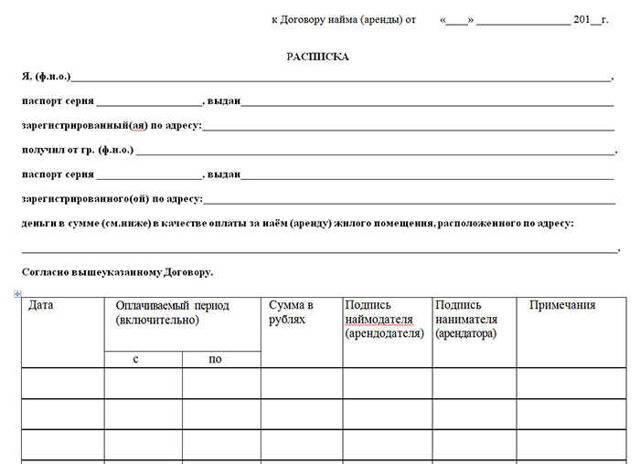 Расписка о получении денежных средств. образец за квартиру