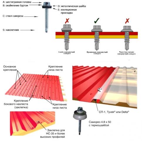 Саморезы для кровли из профнастила: как правильно крепить покрытие и расход кровельных саморезов на 1 м2 крыши