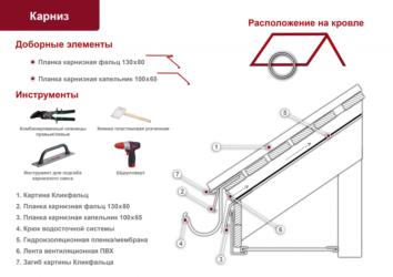 Кровля из металлочерепицы своими руками: устройство и монтаж