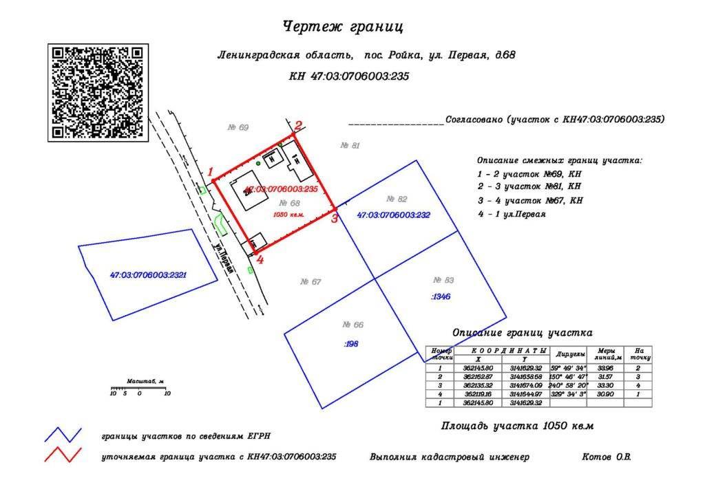 Как выполняется согласование границ земельного участка при межевании