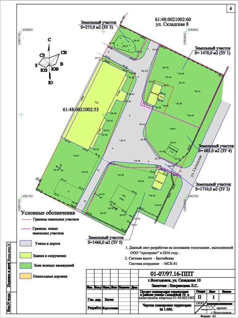 Разработка проекта межевания земельного участка – требования к документу