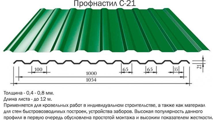 Профнастил для крыши: размеры, цвета и вес листов кровельного профлиста
