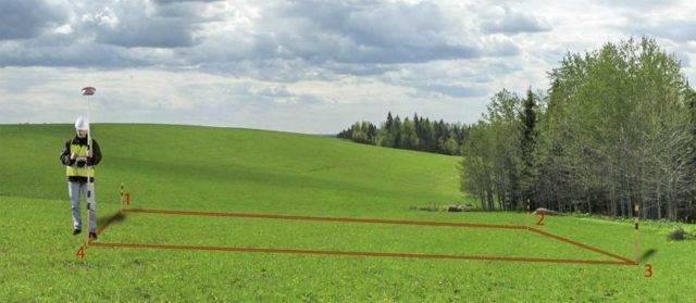 Земли сельскохозяйственного назначения: виды разрешенного использования по составу, а также какие с/х участки признаются категорией и что на них можно делать? юрэксперт онлайн