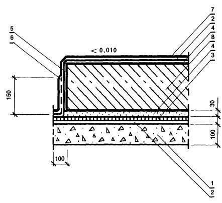 Справочник строителя | геодезическое обеспечение в строительстве
