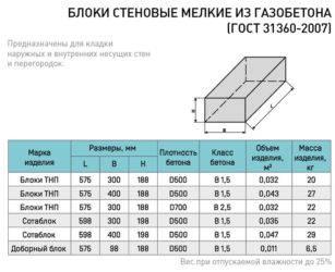 Вес газоблока 600х300х300: от чего зависит и как правильно рассчитать