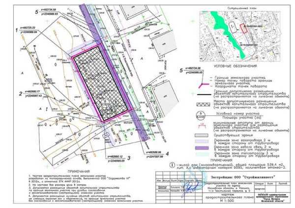 Градостроительный план земельного участка 2019