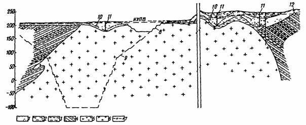 Дренажные траншеи: что это такое, ширина и глубина, монтаж системы для отвода воды - для септика, ливневки, дренажа без труб
