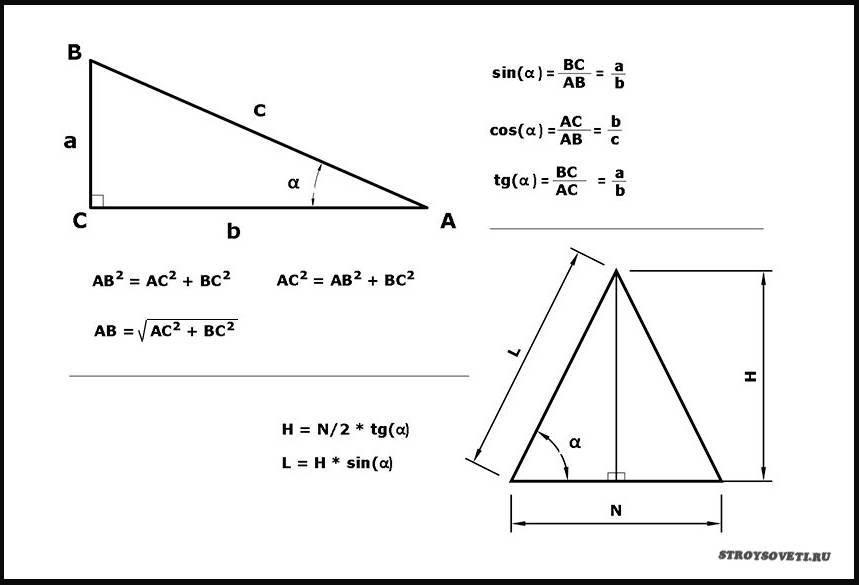 Как производится расчет угла наклона односкатной крыши?