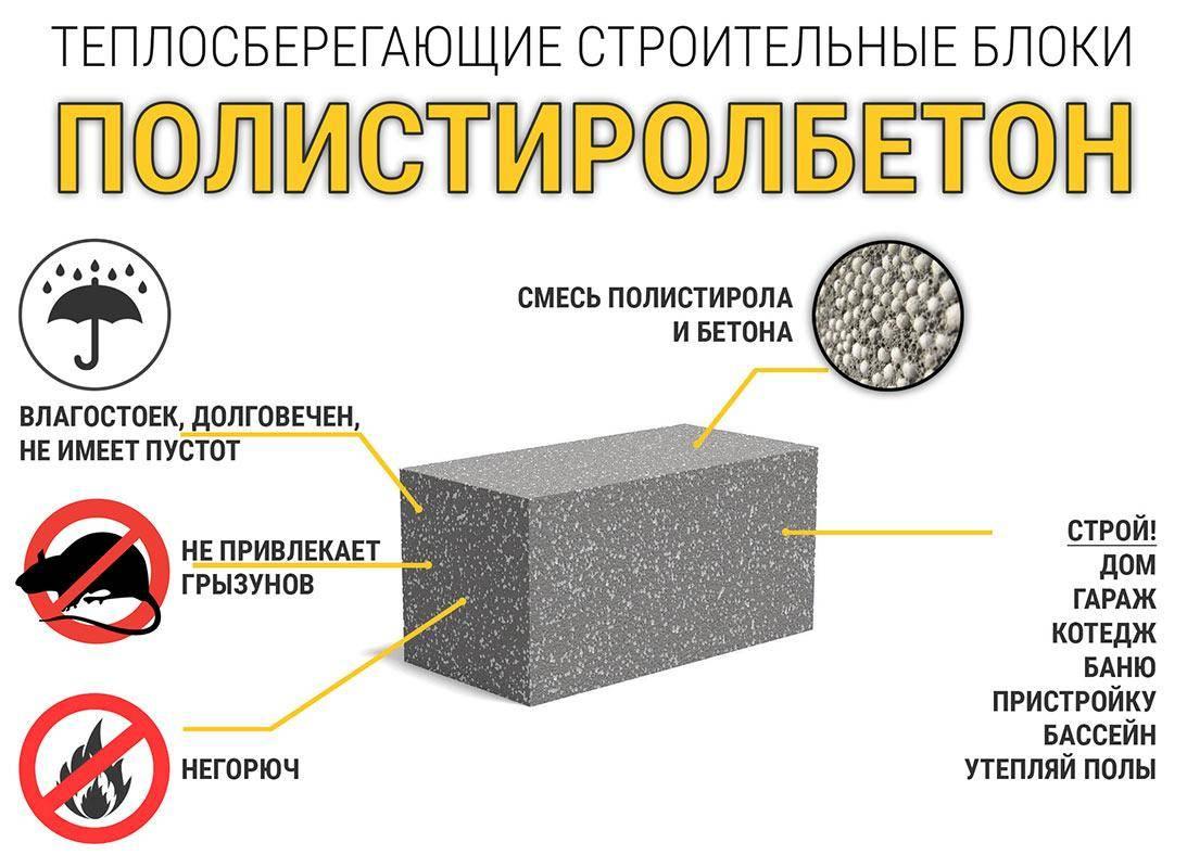 Производство полистиролбетона: особенности технологии