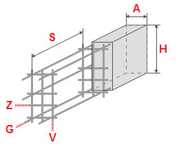 Как правильно рассчитать ленточный фундамент – конкретный пример