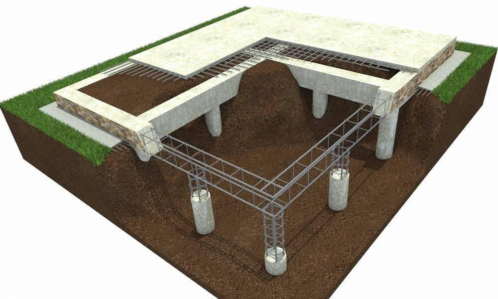 Фундамент на винтовых сваях своими руками: дом, минусы и плюсы, реконструкция, свайно ростверковый, винтовой, для пеноблоков