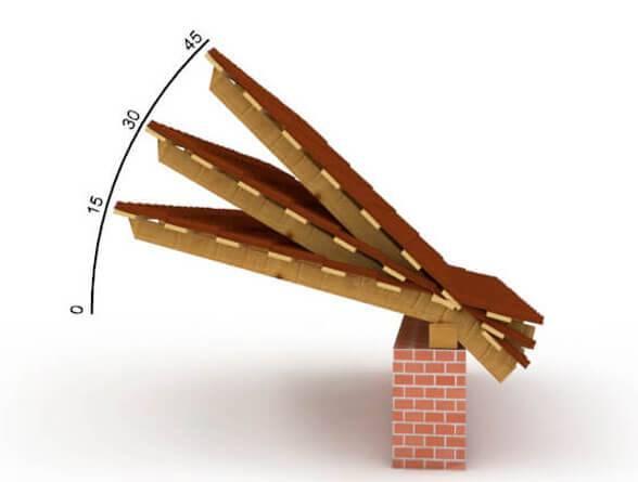 Какой минимальный уклон кровли из профлиста – рассчитываем угол наклона крыши правильно