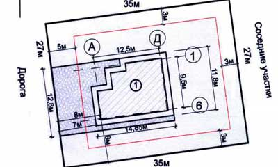Для межевания нужно ли знать что есть красные линии на земельном участке - твой юрист