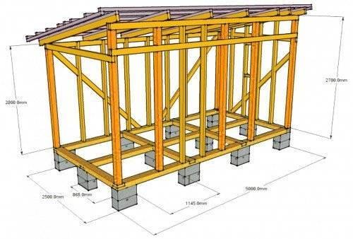 Как своими руками построить сарай из бруса? — expertbrusa.ru