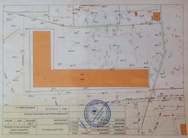 Схема планировочной организации земельного участка: образец 2021