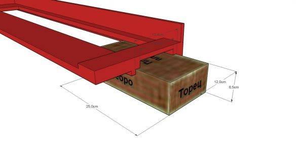 Самодельные приспособления для кладки кирпича: варианты их изготовления своими руками, применение шаблонов и других устройств