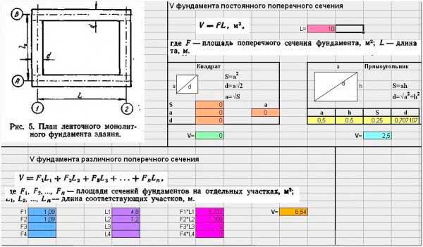 Расчёт столбчатого фундамента - онлайн калькулятор | perpendicular.pro