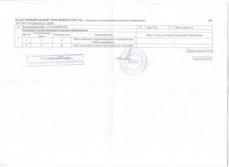Алгоритм получения кадастрового паспорта на земельный участок